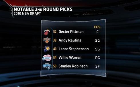 Notable 2nd Round Picks