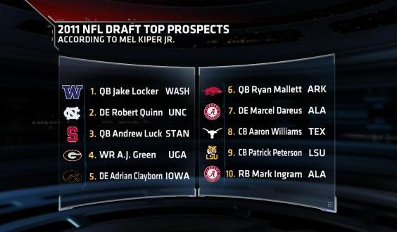 2011 NFL Prospects