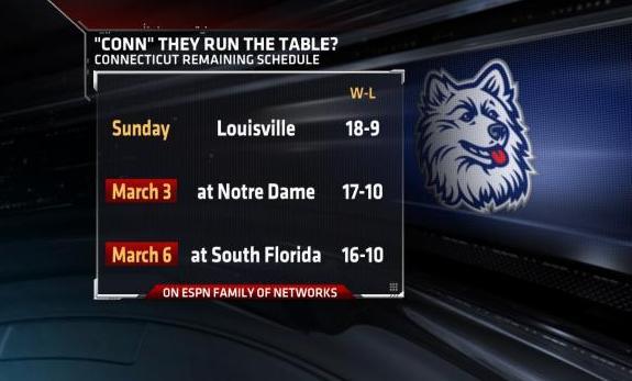 Huskies Remaining Schedule